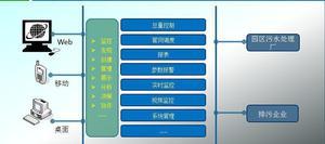 IC卡消费管理系...