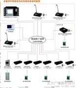 数控网络广播系统