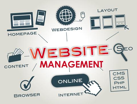 Website Manager