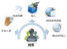 猫扑网络CRM客户关系管理系统