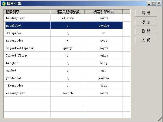 亮析网站日志分析工具