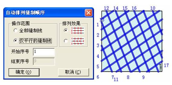 富怡模板缝纫CAD