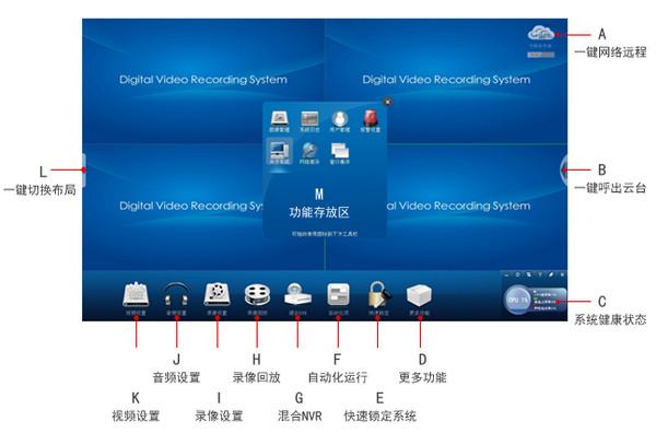 华军软件园 硬件软件 硬件工具 中维采集卡集成监控系统  中维视频