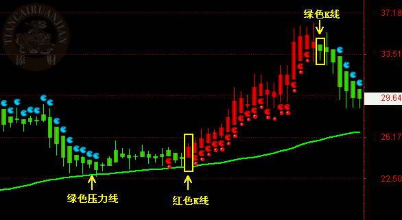添财股票精装版截图1