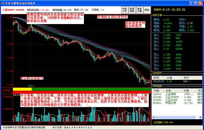 牛百万股票自动交易系统截图1