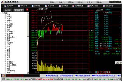 掘金股票分析系统经典版 (免费炒股软件)截图1