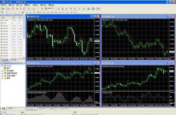英财国际外汇黄金交易平台WM Trader截图1