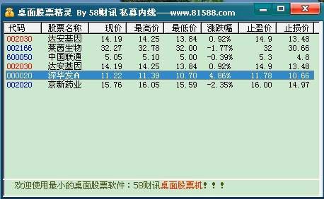 桌面股票截图1