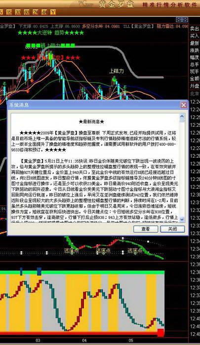 黄金罗盘-黄金外汇精准行情分析系统截图1