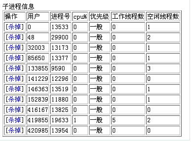kangle web服务器软件截图2