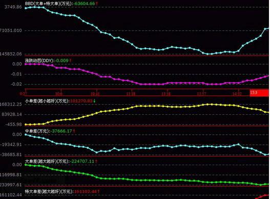 中泰证券融易汇截图2