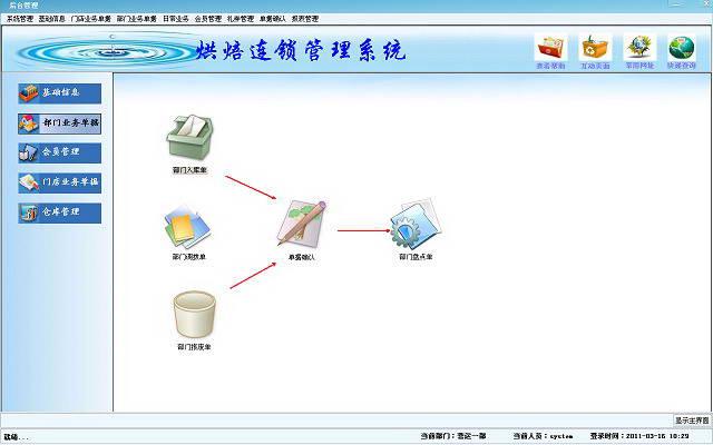易实烘焙收银软件连锁管理系统-精简版截图1