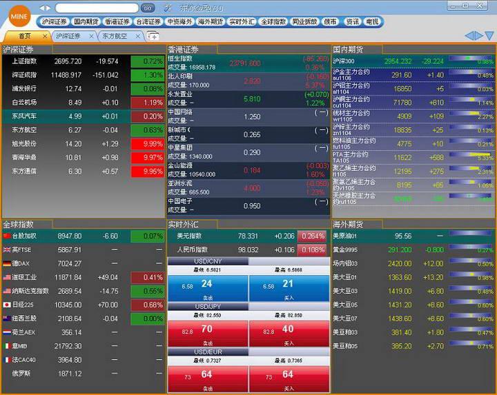 中国金融投资行情软件截图1