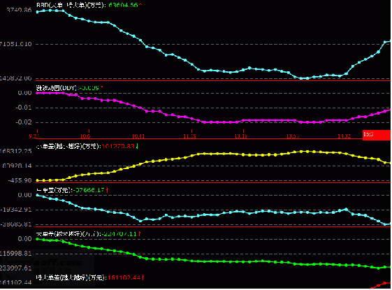 大通证券网上交易截图1