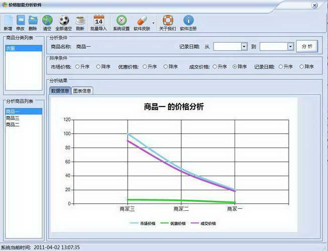 价格智能分析软件截图1