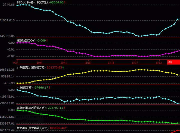 光大证券金阳光卓越版通达信V6超强版截图1