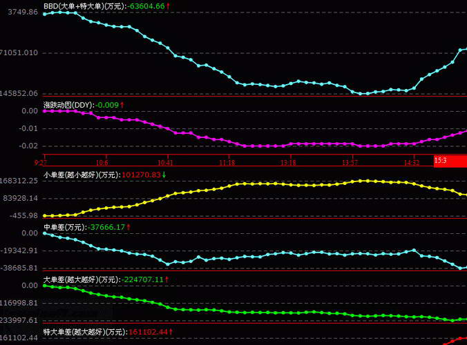 华安证券个股期权通达信版截图2