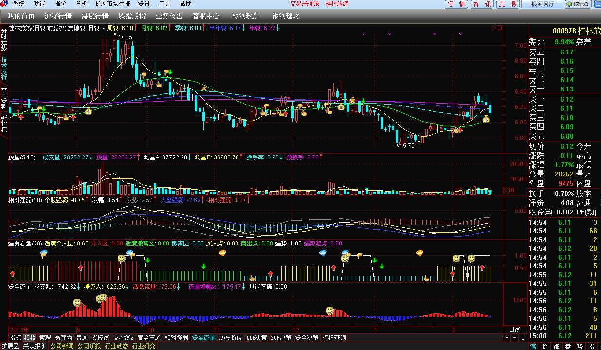 中国银河证券海王星云服务版分析交易系统截图2