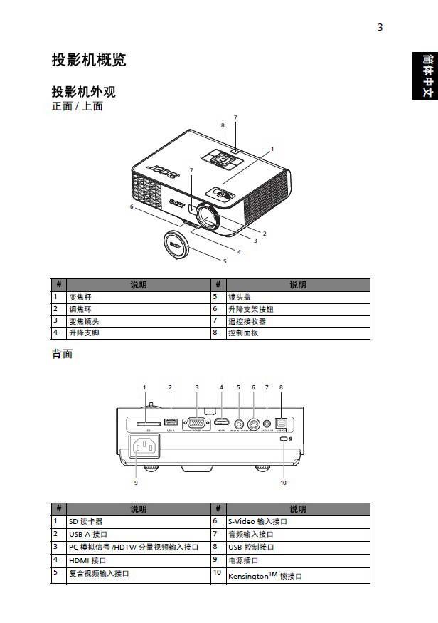 Acer投影机G210使用说明书截图1