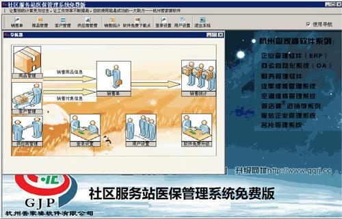 社区服务站医保管理系统截图1