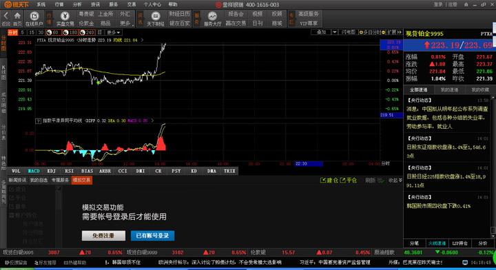 黄金白银行情走势价格分析软件截图1