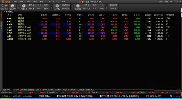 黄金白银行情走势价格分析软件截图2