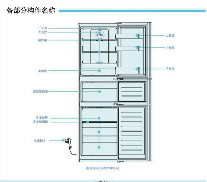 海尔BCD-258WDPM电冰箱使用说明书截图2
