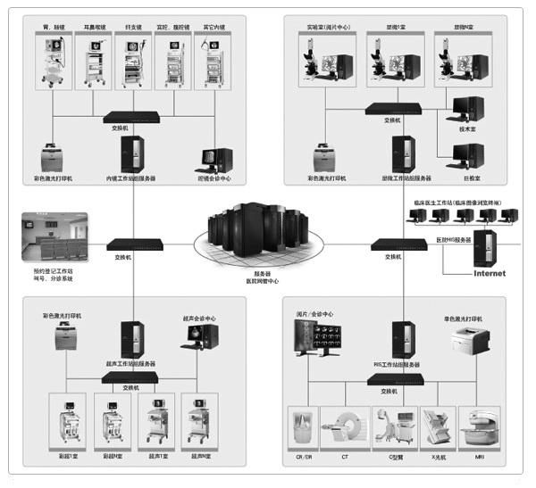 彩超/超声工作站软件截图2