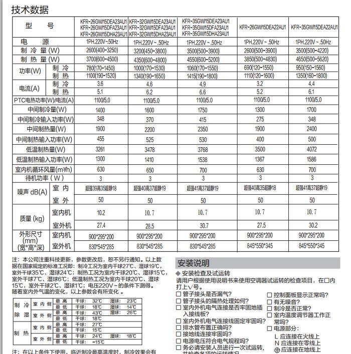 海尔KFR-35GW/15DHA23AU1家用直流变频空调使用安装说明书截图2