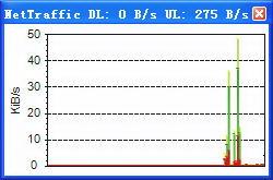 网络流量监视器截图1