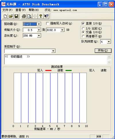 ATTO Disk Benchmark截图1