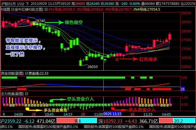 金牛趋势股指期货软件截图1