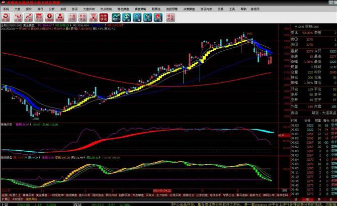 期货模拟交易软件股票软件期货行情软件截图1