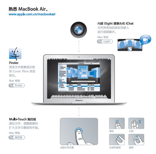 Apple苹果MacBook Air (13 英寸 2010 年末机型)使用手册截图1