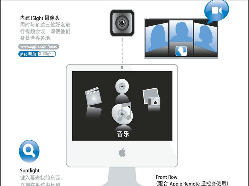 苹果Intel-based iMac (Late 2006)说明书