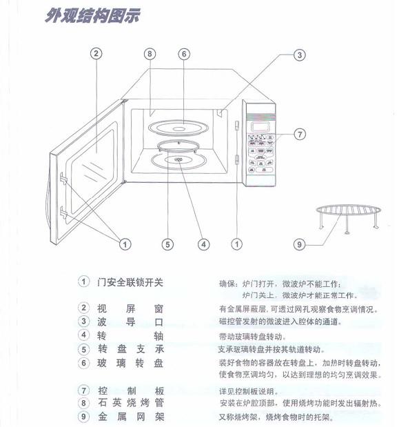 格兰仕 WD900ASL23-2微波炉 说明书截图1