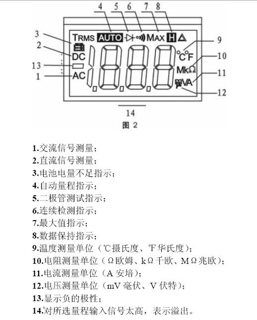 优利德UT201数字钳形表使用说明书
