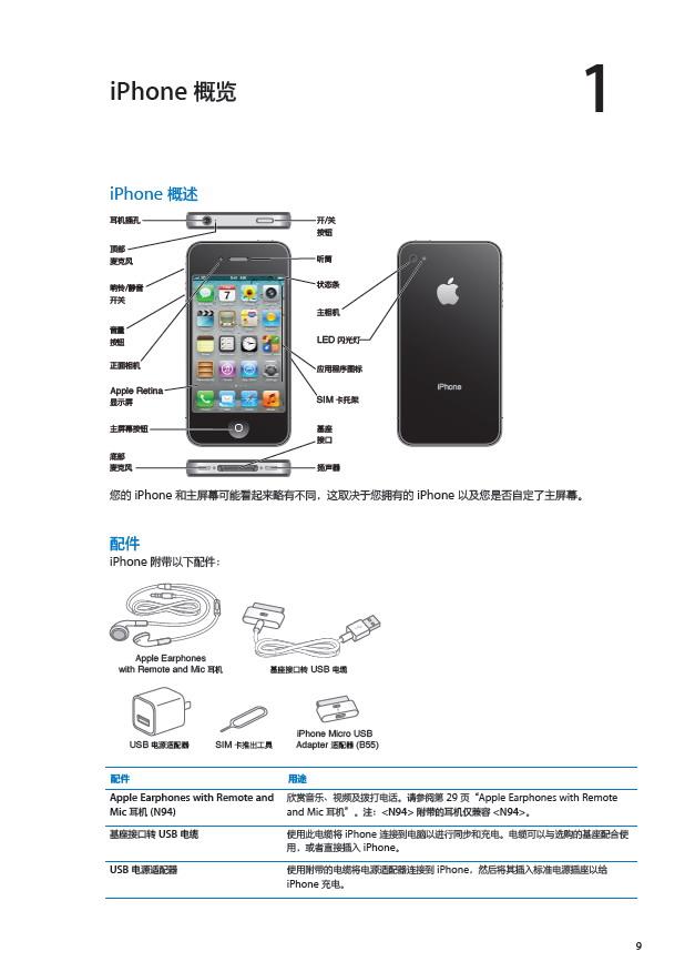 Apple苹果iPhone 4S(iOS 5.0)手机使用说明书