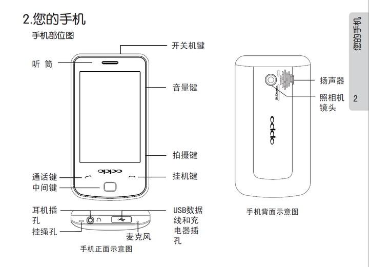 OPPO T15手机 使用说明书
