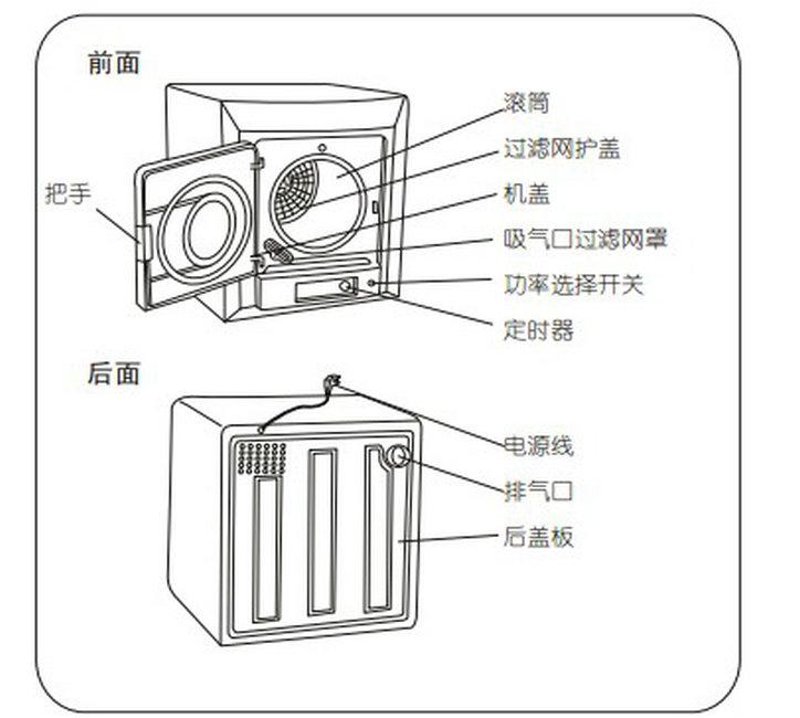 松下NH45-19T干衣机使用说明书截图1