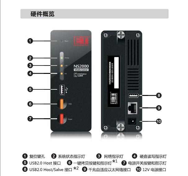 东方时代ET NS2000家用网络电影服务器安装说明书截图1
