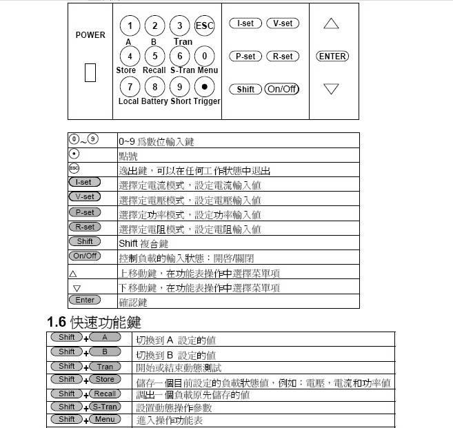 IT8518C直流可编程电子负载使用手册截图1