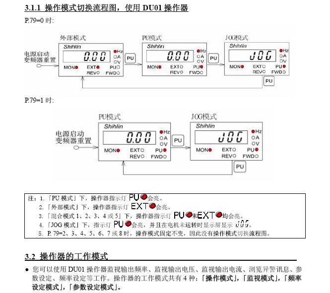 士林SF-020-5.5K变频器说明书