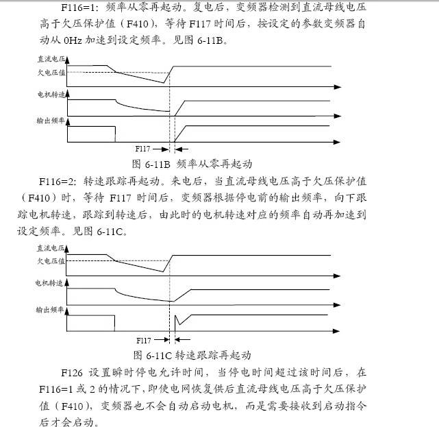 森兰SB60P_4变频器使用手册