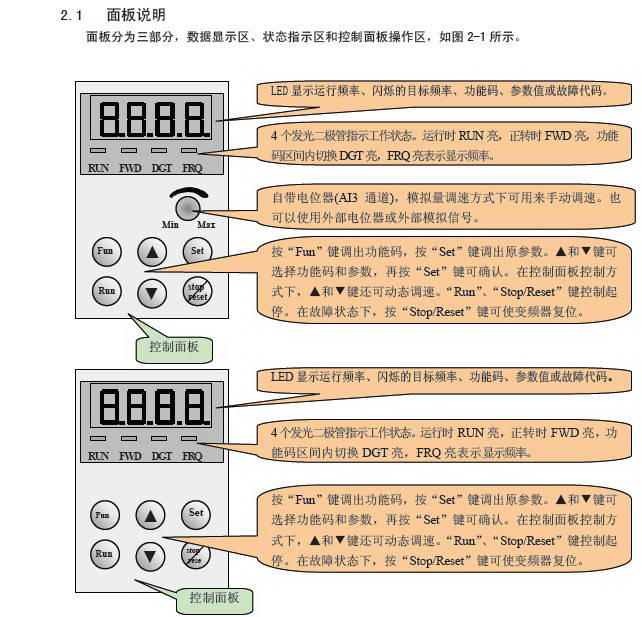 南大傲拓IVT100G-0900T3变频器说明书