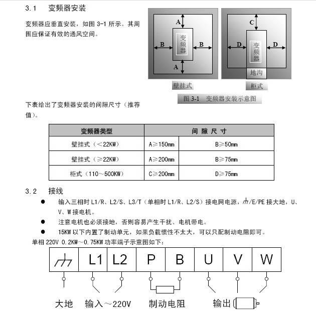 南大傲拓IVT100G-0450T3变频器说明书