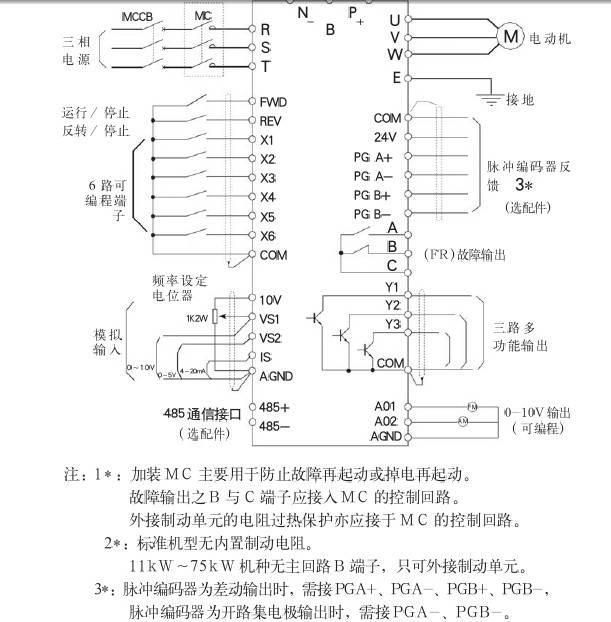 格立特VF-8280G3变频器使用说明书截图1