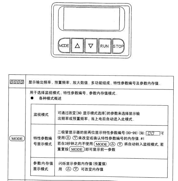 松下DV700T750D1变频器说明书截图1