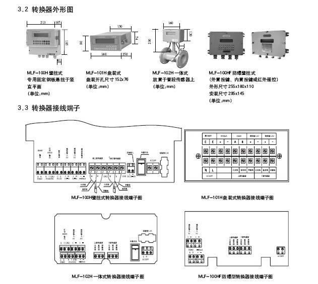 美伦MLF-100HF防爆型超声流量计使用说明书截图1