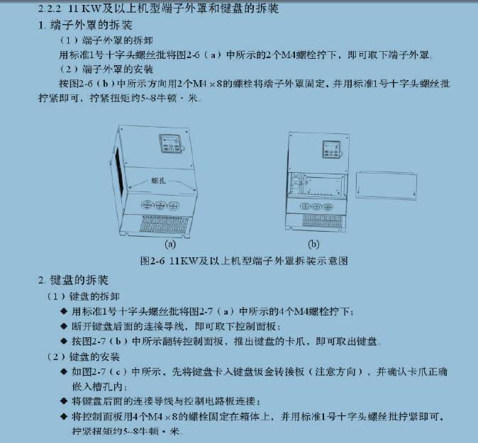 神源SY5000-P2D244变频器用户手册